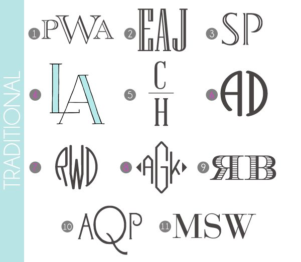 Monograms Made Easy: Traditional Fonts | Damask Love BLog